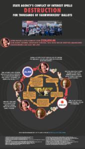 Genevieve-Shiroma-Infographic-1100-v2